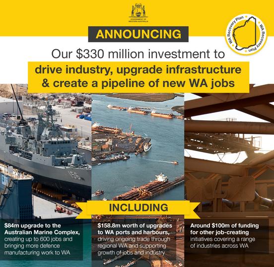 """""""WA Recovery Plan""""(西オーストラリア経済修復プラン)を打ち出し、多くの雇用を意味出したMark McGowan州首相の支持率はハンパなく、もはや西オーストラリア州民のヒーローとなっています。"""